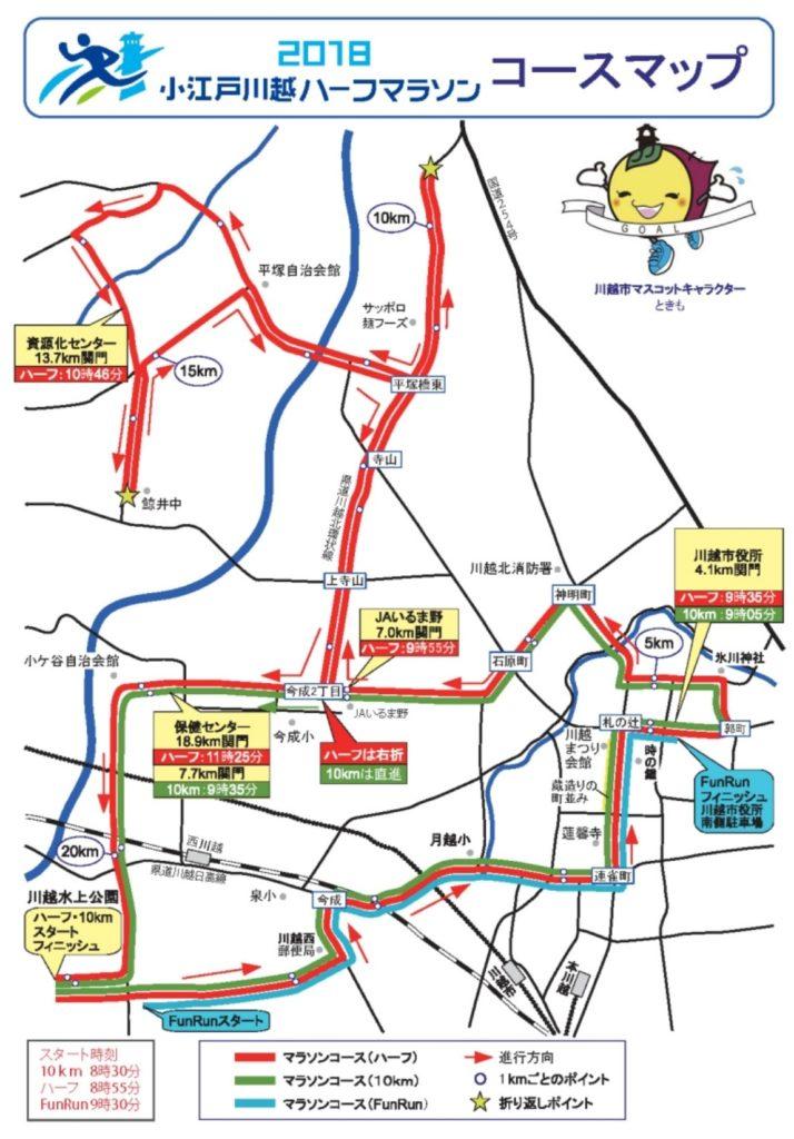 小江戸川越ハーフマラソンコースマップ