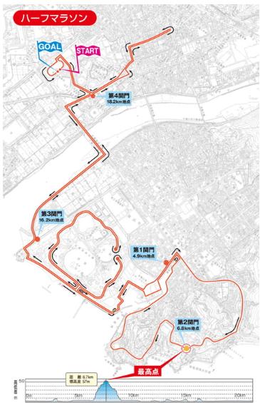 赤穂シティマラソンコースマップ