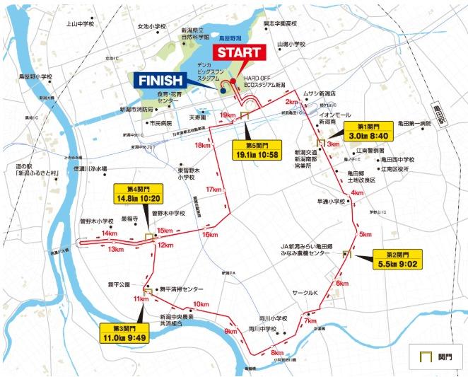 新潟ハーフマラソンコースマップ