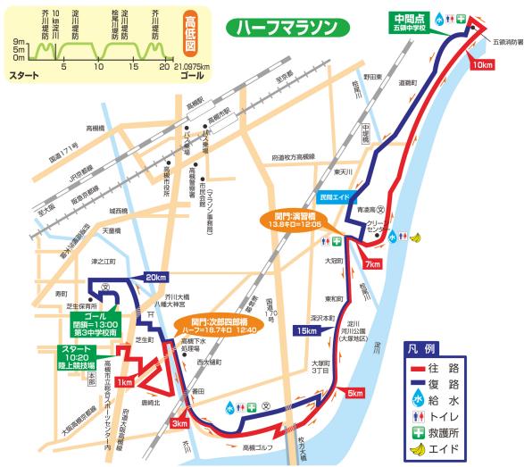 高槻シティハーフマラソンコースマップ