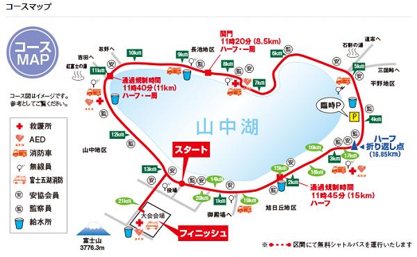 山中湖ロードレースコースマップ